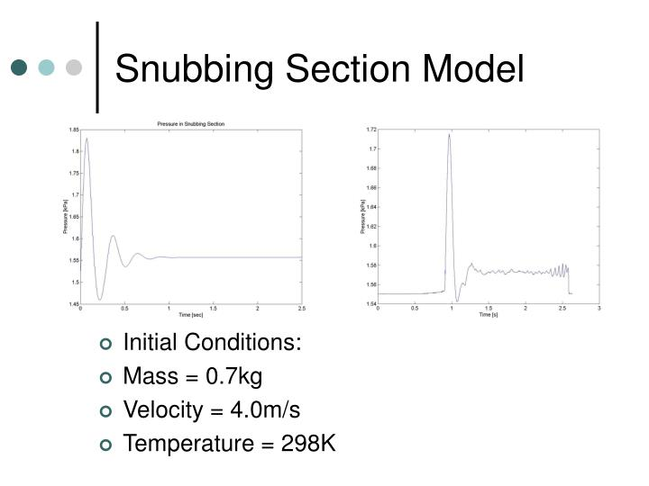 Snubbing Section Model