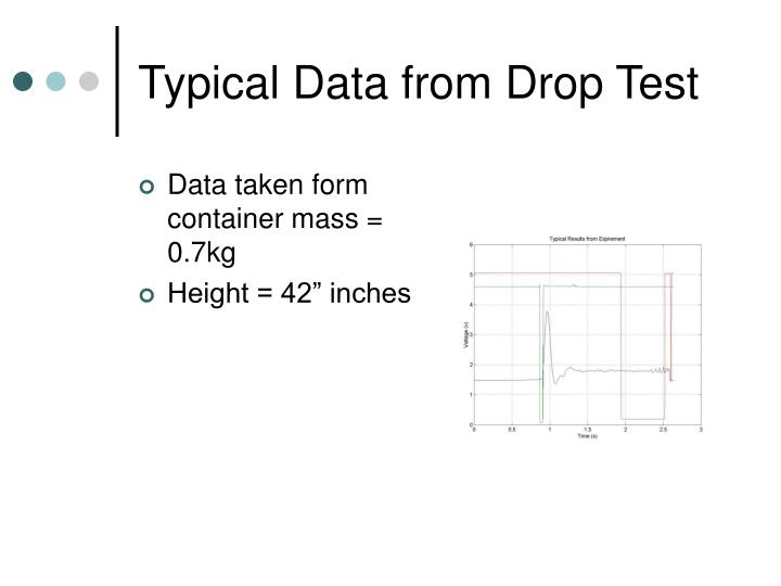 Typical Data from Drop Test