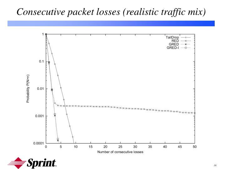 Consecutive packet losses (realistic traffic mix)