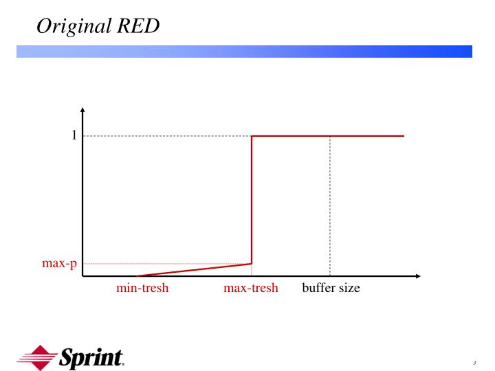 Original red