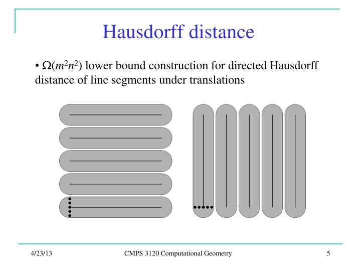 Hausdorff distance