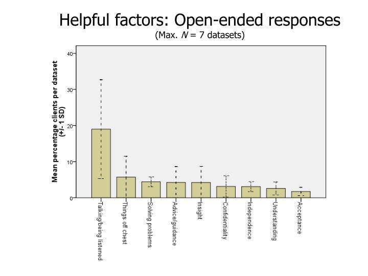 Helpful factors: Open-ended responses