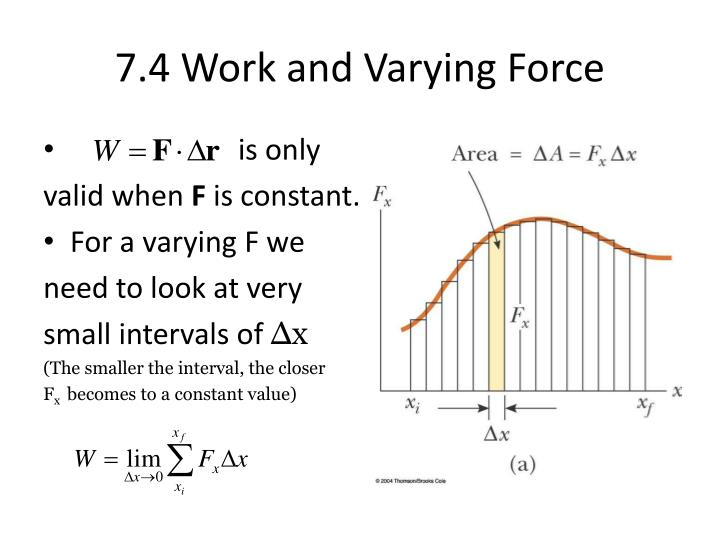 7.4 Work and Varying Force