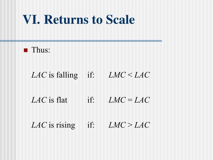 VI.Returns to Scale