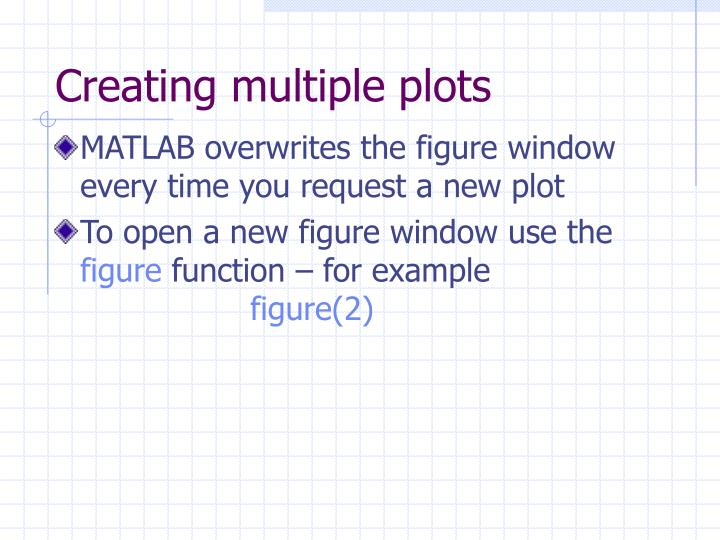 Creating multiple plots