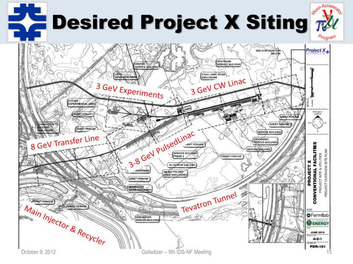 Desired Project X