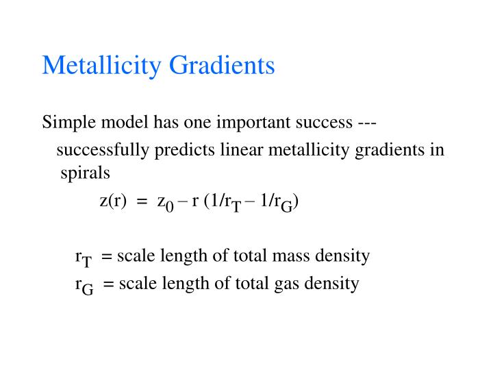 Metallicity Gradients