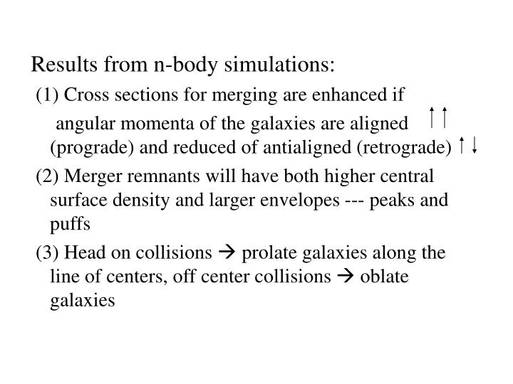 Results from n-body simulations: