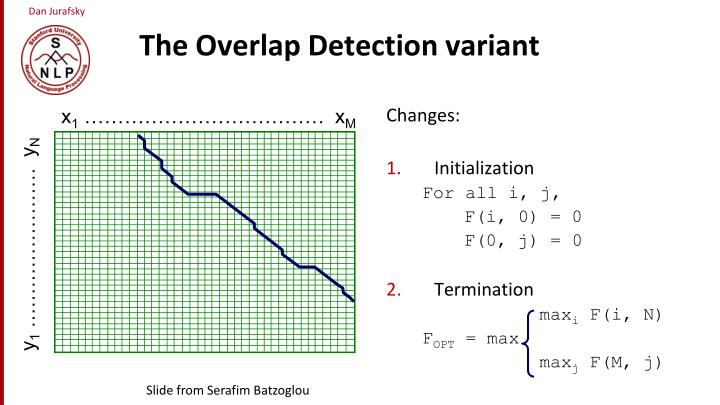 The Overlap Detection variant