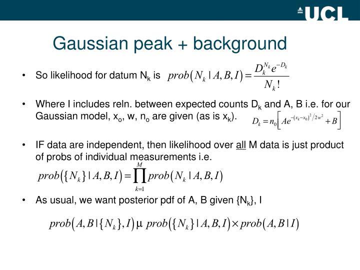 Gaussian peak + background