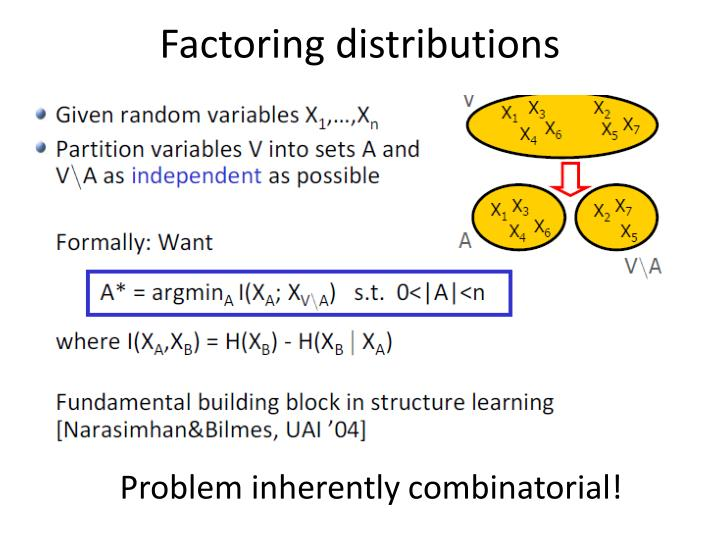 Factoring distributions