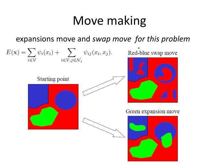 Move making
