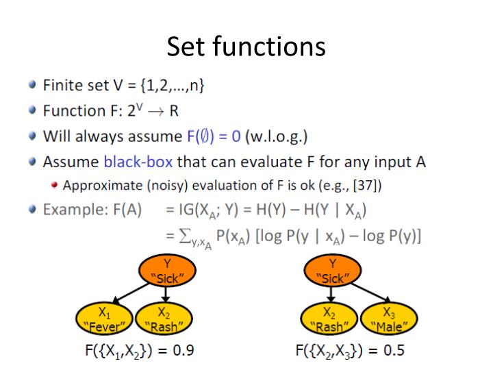 Set functions