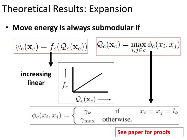 Theoretical Results: Expansion