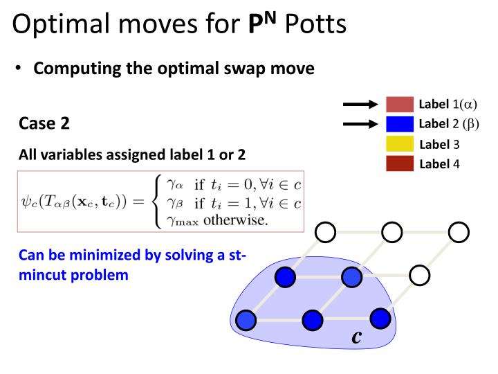Optimal moves for