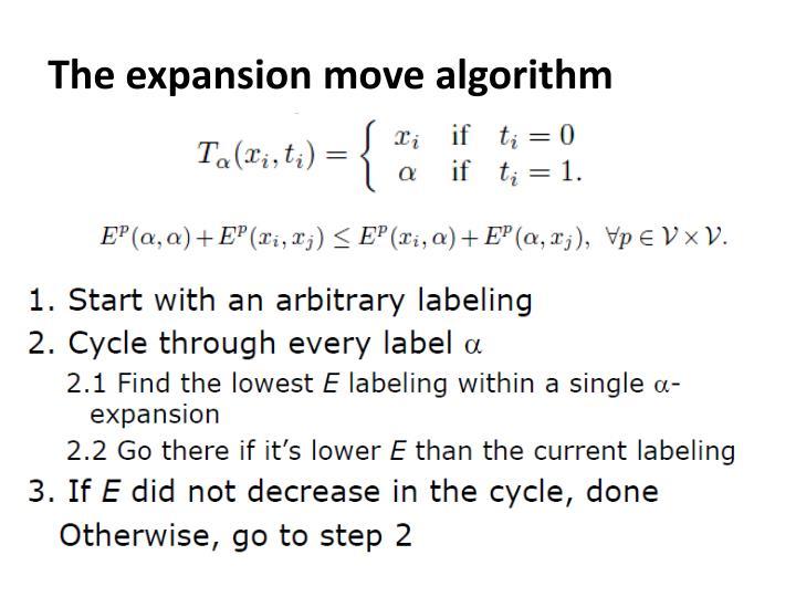 The expansion move algorithm