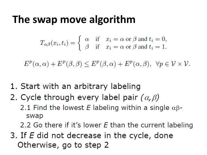 The swap move algorithm