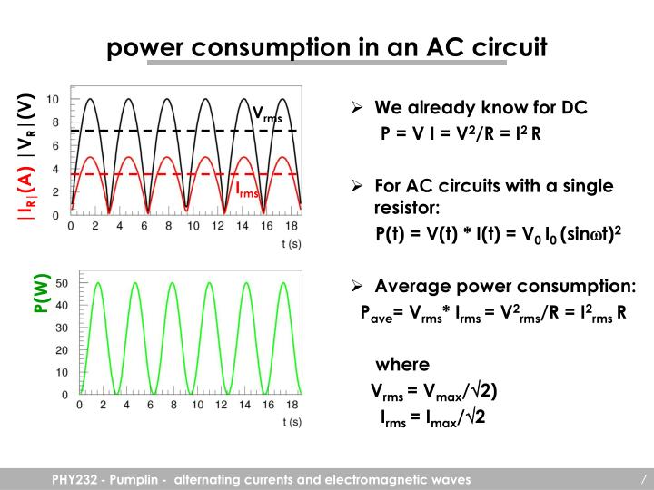 power consumption in an AC circuit