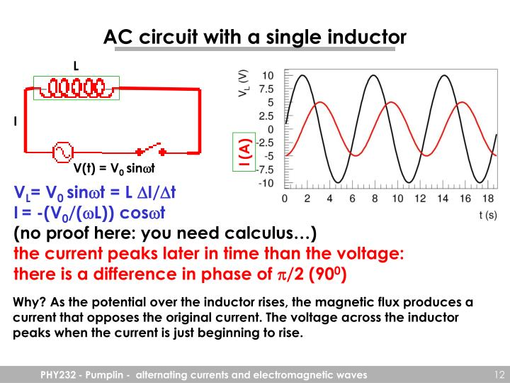 AC circuit with a single inductor