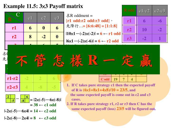 Example 11.5: 3