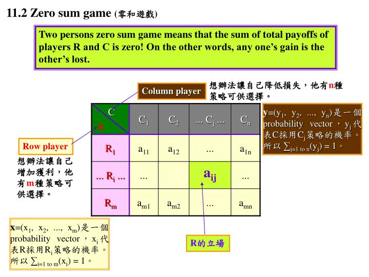 11.2 Zero sum game