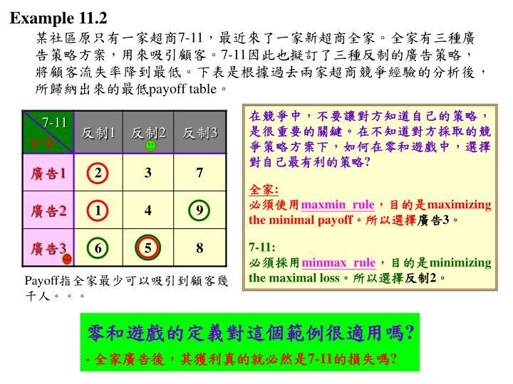 Example 11.2
