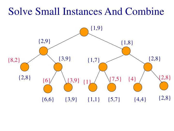Solve Small Instances And Combine