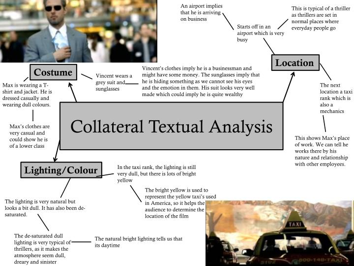 collateral textual analysis n.