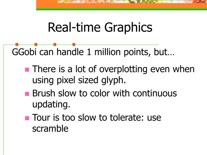 Real-time Graphics