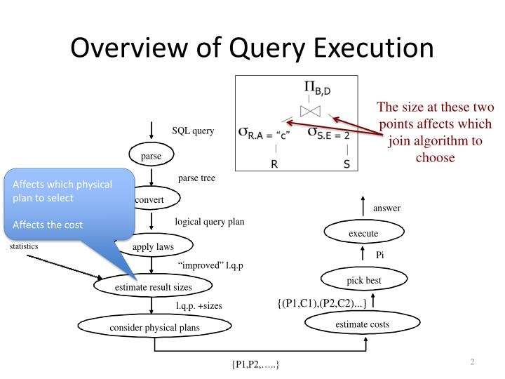 Overview of query execution