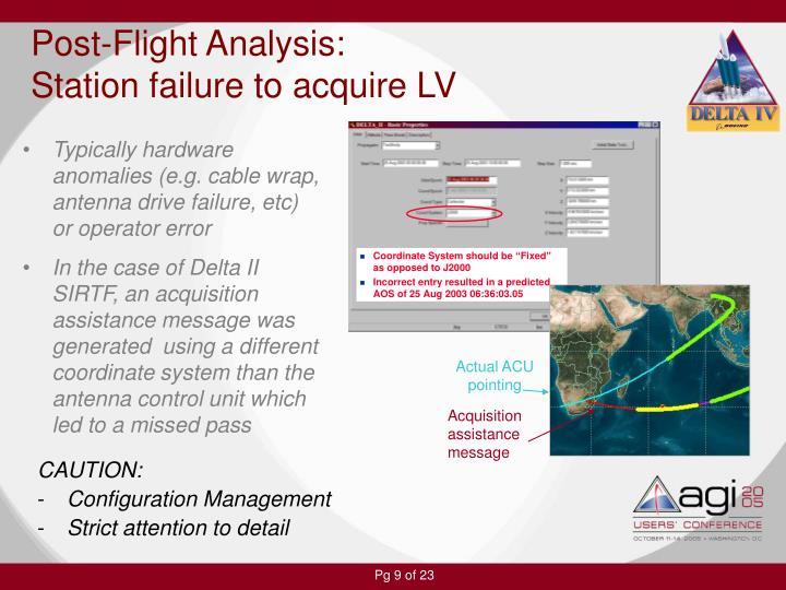 Post-Flight Analysis: