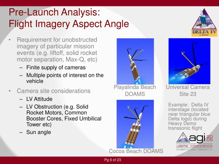 Pre-Launch Analysis: