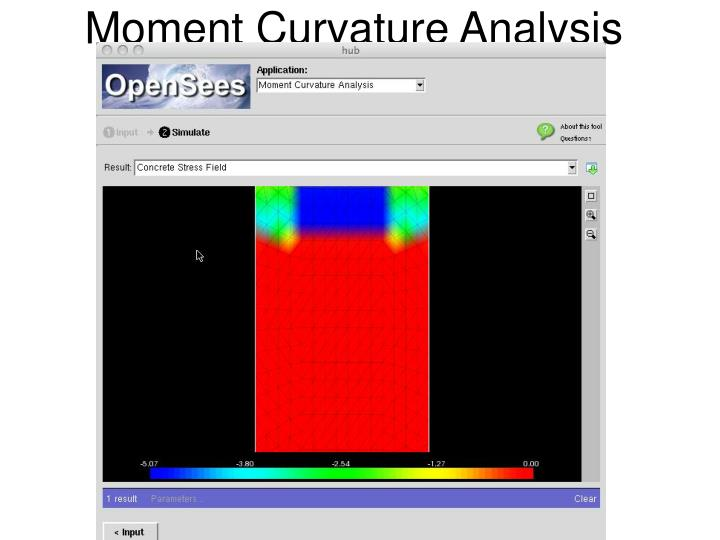 Moment Curvature Analysis