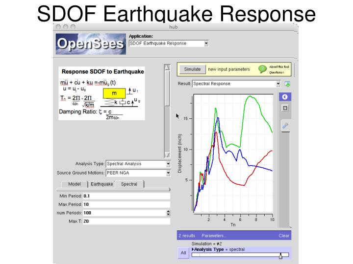 SDOF Earthquake Response