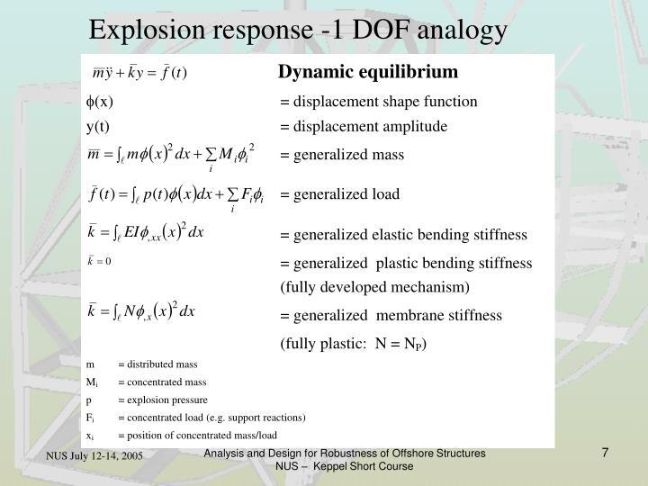Explosion response -1 DOF analogy
