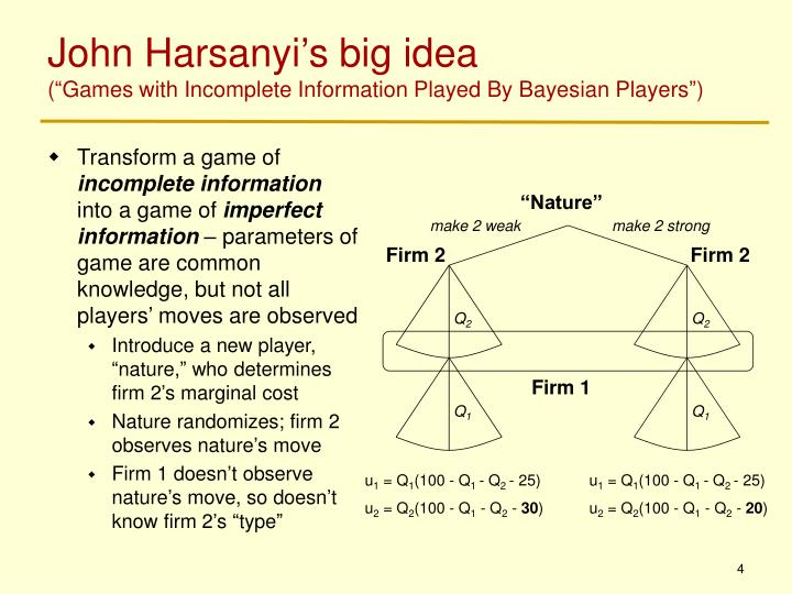 John Harsanyi's big idea
