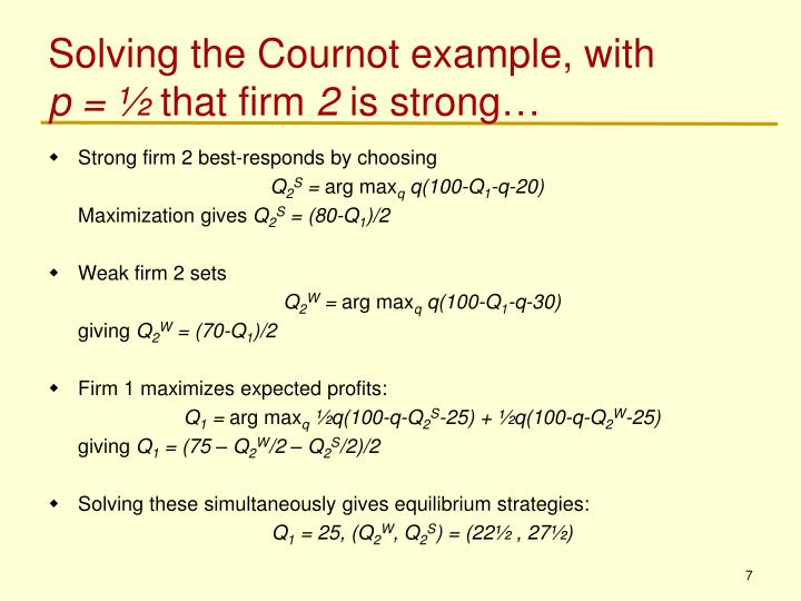 Solving the Cournot example, with