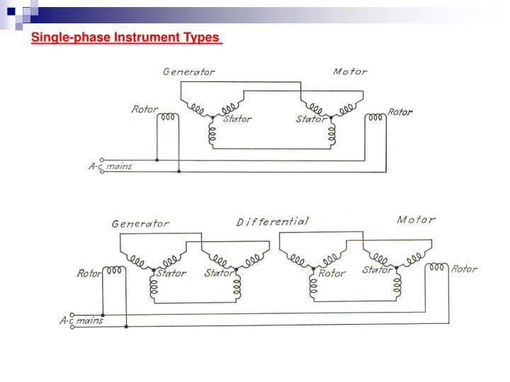 Single-phase Instrument Types