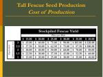 tall fescue seed production cost of production3