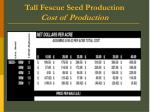 tall fescue seed production cost of production5