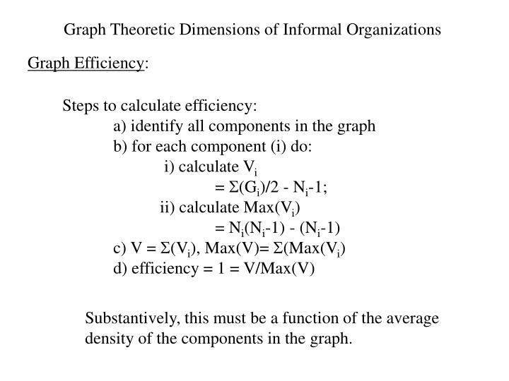 Graph Theoretic Dimensions of Informal Organizations
