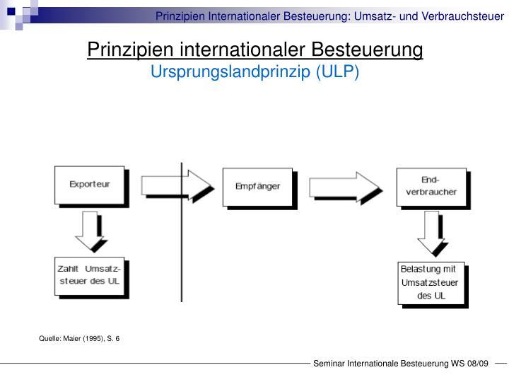 Prinzipien Internationaler Besteuerung: Umsatz- und Verbrauchsteuer