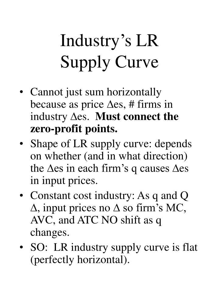 Industry's LR