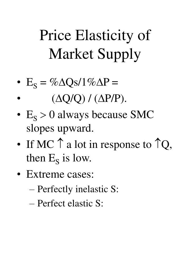 Price Elasticity of Market Supply