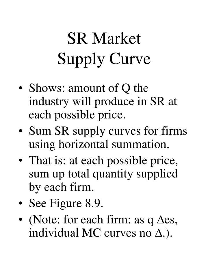 SR Market