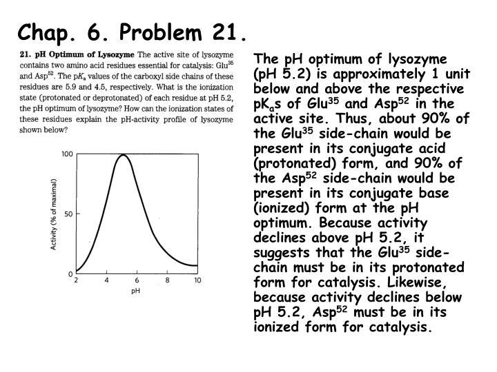 Chap. 6. Problem 21.
