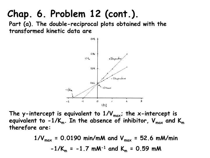 Chap. 6. Problem 12 (cont.).