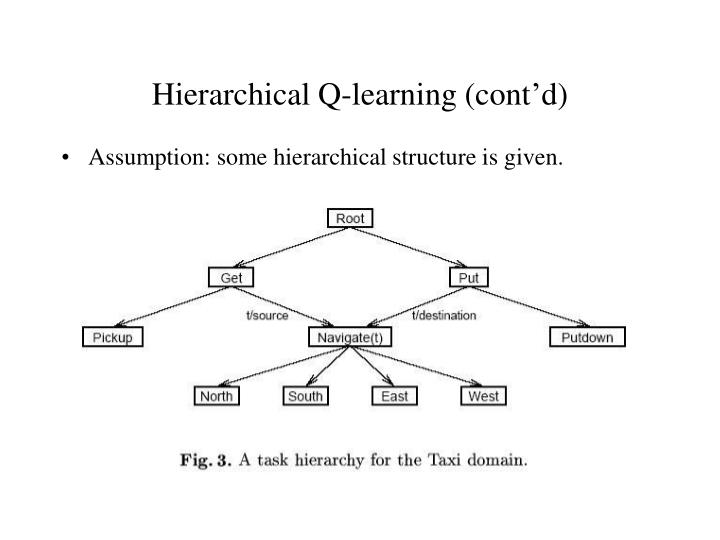 Hierarchical Q-learning (cont'd)