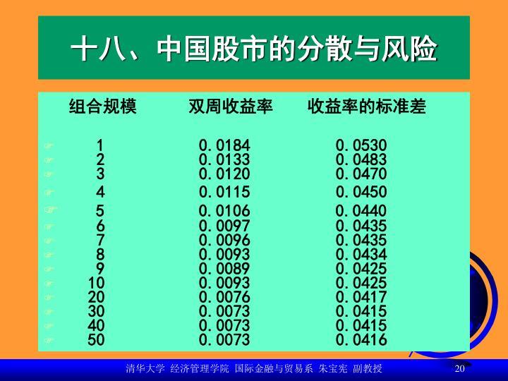 十八、中国股市的分散与风险