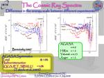 the cosmic ray spectra1